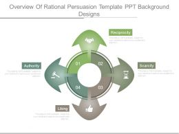 Overview Of Rational Persuasion Template Ppt Background Designs