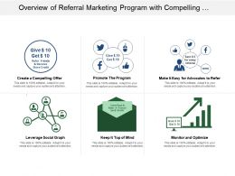 Overview Of Referral Marketing Program With Compelling