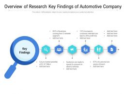 Overview Of Research Key Findings Of Automotive Company
