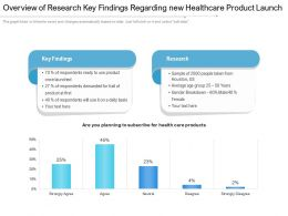 Overview Of Research Key Findings Regarding New Healthcare Product Launch