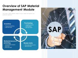 Overview Of SAP Material Management Module