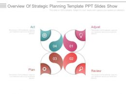 Overview Of Strategic Planning Template Ppt Slides Show