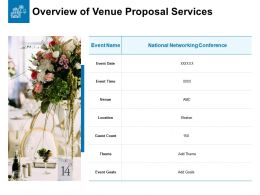 Overview Of Venue Proposal Services Ppt Powerpoint Slides Good