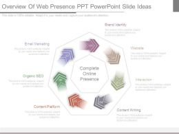 Overview Of Web Presence Ppt Powerpoint Slide Ideas