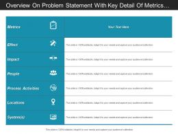 Overview On Problem Statement With Key Detail Of Metrics Effect Impact And People