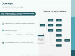 Overview Ppt Powerpoint Presentation Shapes