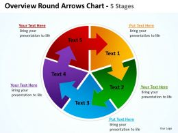 overview round arrows shown by flower petals of various colors chart 5 stages powerpoint templates