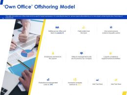 Own Office Offshoring Model Services Ppt Powerpoint Presentation Infographic Template Elements