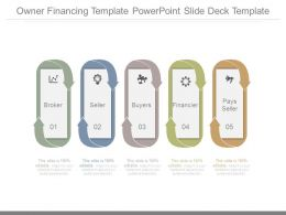 Owner Financing Template Powerpoint Slide Deck Template