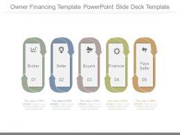 owner_financing_template_powerpoint_slide_deck_template_Slide01