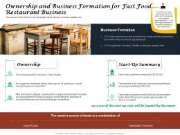 Ownership And Business Formation For Fast Food Restaurant Business Ppt Powerpoint
