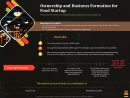Ownership And Business Formation For Food Startup Business Pitch Deck For Food Start Up Ppt Format