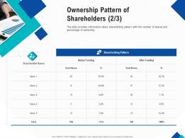 Ownership Pattern Of Shareholders Before Optimizing Endgame Ppt Powerpoint Format