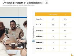 Ownership Pattern Of Shareholders R722 Ppt Powerpoint Presentation Infographic Template Portrait