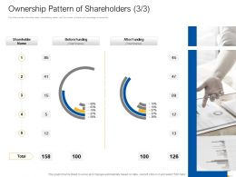 Ownership Pattern Of Shareholders R724 Ppt Powerpoint Presentation Professional Objects