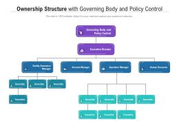 Ownership Structure With Governing Body And Policy Control