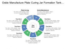 Oxide Manufacture Plate Curing Jar Formation Tank Formation