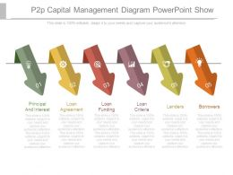 P2p Capital Management Diagram Powerpoint Show