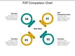 P2P Comparison Chart Ppt Powerpoint Presentation Ideas Show Cpb