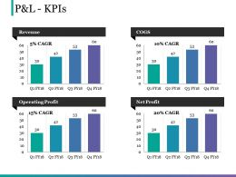 P And L Kpis 2 Powerpoint Slides