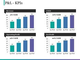 P And L Kpis Example Ppt Presentation