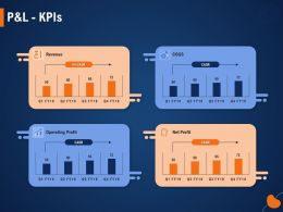 P And L KPIS Net Profit M961 Ppt Powerpoint Presentation Icon Template
