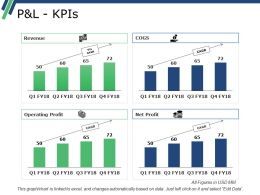 P And L Kpis Powerpoint Slide Designs Download