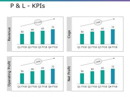 P And L Kpis Ppt Ideas Objects