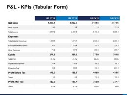 P And L Kpis Tabular Form Depreciation Expense Powerpoint Presentation Themes