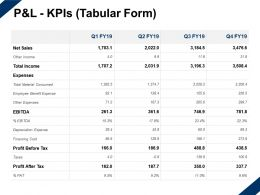 P And L Kpis Tabular Form Expenses Financing Ppt Powerpoint Presentation Slides Guidelines