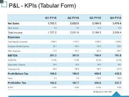 p_and_l_kpis_tabular_form_ppt_good_Slide01