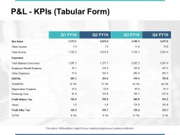 P And L Kpis Tabular Form Ppt Powerpoint Presentation Gallery Files