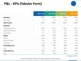 P And L KPIs Tabular Form Ppt Professional Graphics Download
