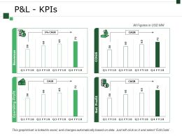 P And L Kpis Template 1 Powerpoint Slide Presentation Sample
