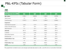 P And L Kpis Template 2 Ppt Sample File