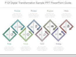 P Of Digital Transformation Sample Ppt Powerpoint Guide