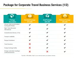 Package For Corporate Travel Business Services Meetings Ppt Ideas