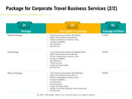 Package For Corporate Travel Business Services Package Ppt Infographics