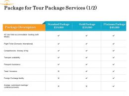 Package For Tour Package Services Facility Ppt Powerpoint Presentation Icon