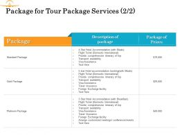 Package For Tour Package Services Prices Ppt Powerpoint Presentation Icon Picture