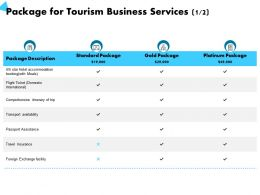 Package For Tourism Business Services Standard Package Ppt Powerpoint Presentation Picture