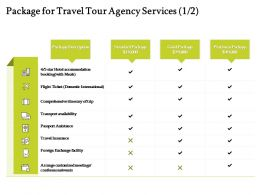 Package For Travel Tour Agency Services Facility Ppt Powerpoint Presentation File Topics