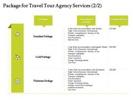 Package For Travel Tour Agency Services Package Ppt Powerpoint Presentation Gallery Pictures