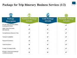 Package For Trip Itinerary Business Services L1795 Ppt Powerpoint Presentation Slides