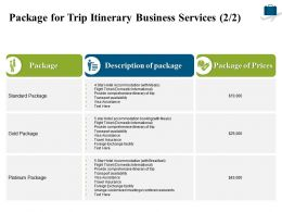 Package For Trip Itinerary Business Services L1796 Ppt Powerpoint Presentation Graphics