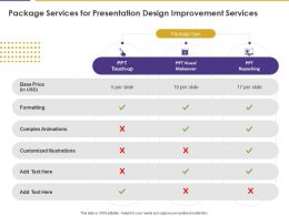Package Services For Presentation Design Improvement Services Ppt Model Example