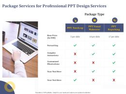 Package Services For Professional Ppt Design Services Animations Ppt Powerpoint Presentation Slide