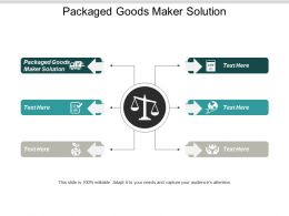 Packaged Goods Maker Solution Ppt Powerpoint Presentation Infographic Template Vector Cpb