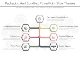 Packaging And Bundling Powerpoint Slide Themes