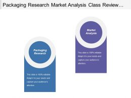 Packaging Research Market Analysis Class Review Epidemiology Forecast